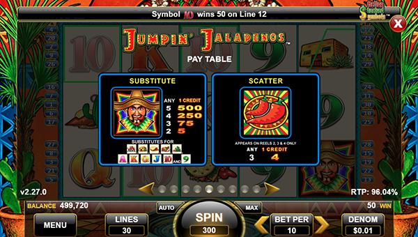 Jumpin Jalapenos Slot Bonus Symbols