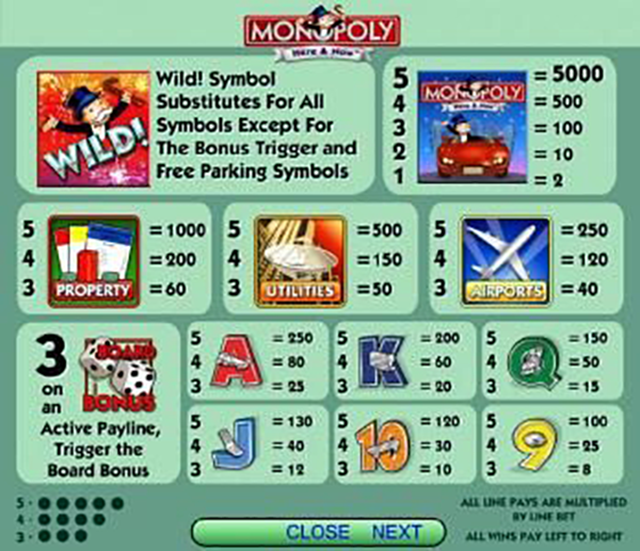 Monopoly Slot Machine Paytable